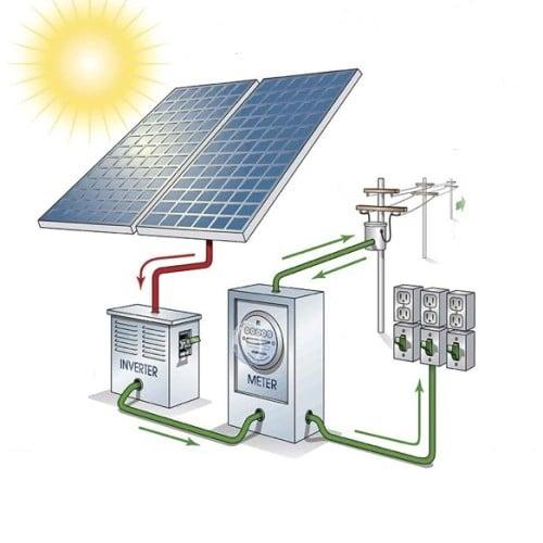 rhode island solar power
